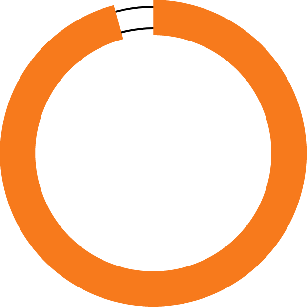 Orange circle diagram